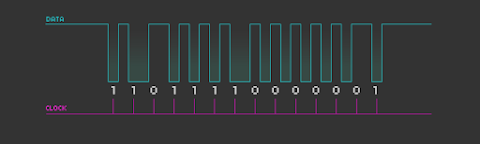 [Image: Spikes from the above spectrogram superimposed with a regular clock signal and interpreted so that when a clock tick coincides with a spike, a logic one is produced, and when it coincides with zero, a logic zero is produced.]