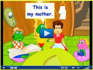 Jugando Y Aprendiendo Juntos Family Members Juegos Interactivos