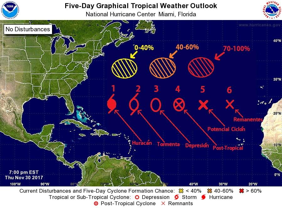 centro-nacional-de-huracanes-graficas