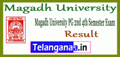 Magadh University PG 2nd 4th semester Result