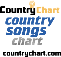 Top 40 Country Songs Chart and Top 100 Country Music Singles Charts