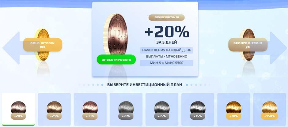 Инвестиционные планы Bitqee