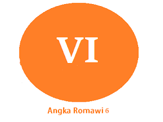 Angka Romawi 6 Lengkap Beserta Penjelasannya