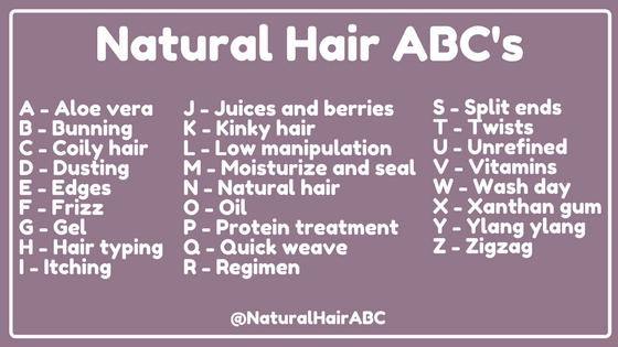 Natural Hair ABC | FroBunni