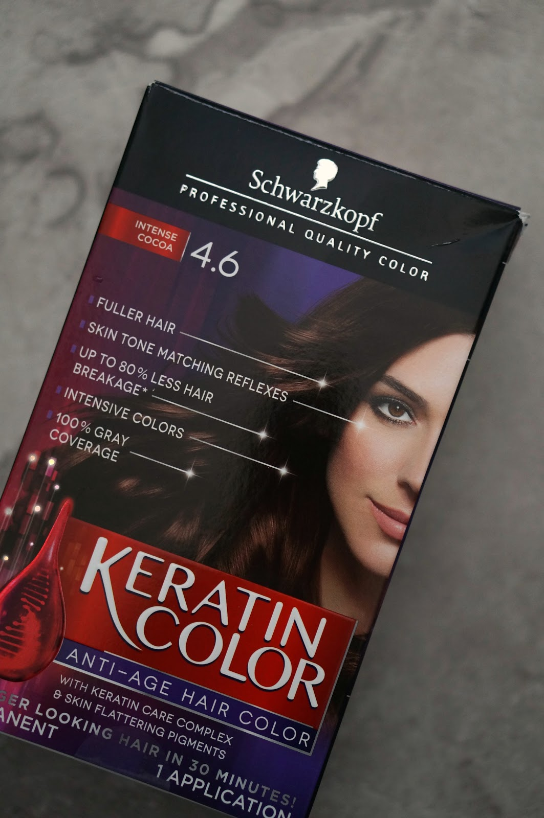 Intense Cocoa Hair Dye: My Hair Color Routine with Schwarzkopf by popular North Carolina beauty blogger Rebecca Lately