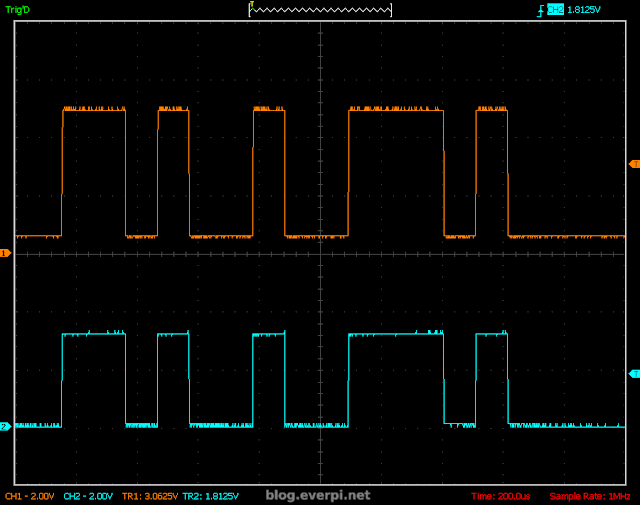 transmissao serial raspberry pi arduino sinal
