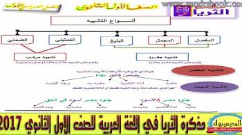 مذكرة الثريا في  اللغة العربية للصف الأول الثانوي لعام 2017