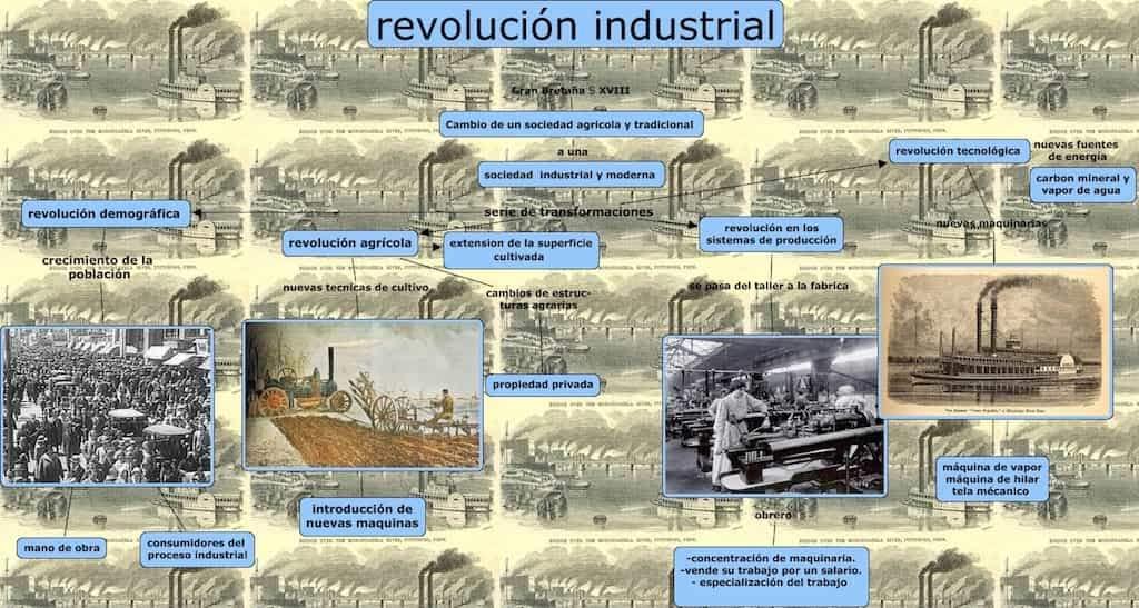 #724 Del Siglo XVII a la Revolución Industrial | luisbermejo.com | podcast
