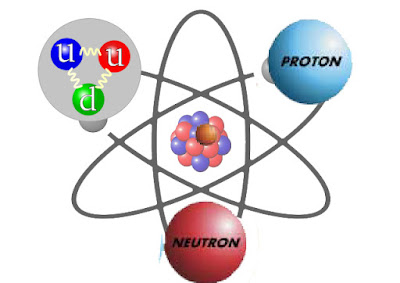 atom structure