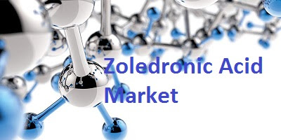 china zoledronic acid market Wiseguyreports offers wide collection of premium market research reports find latest market research reports on global and chinese zoledronic acid monohydrate industry, 2016 market research report.