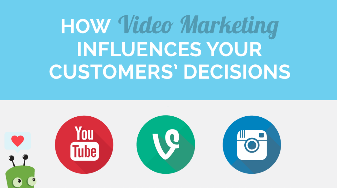 How Video Marketing Influences Our Decisions - infographic