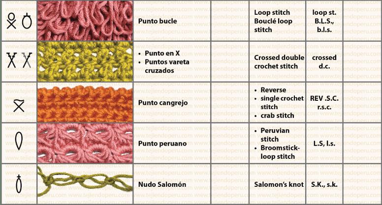 Crochet y Dos agujas - Patrones de tejido