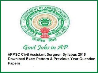 APPSC Civil Assistant Surgeon Syllabus 2018