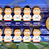 Real Madrid - Youngsters 2013-14