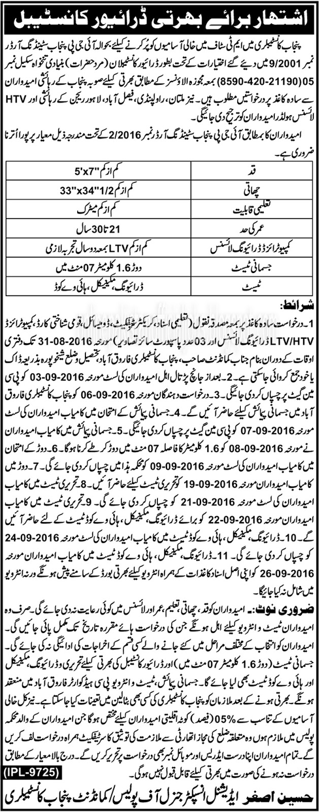 Punjab police Constable Jobs august 2016