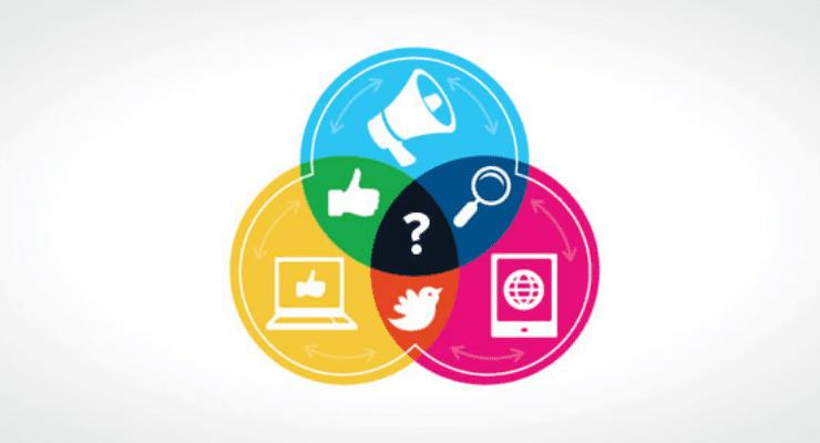 Distribusi Media Sosial