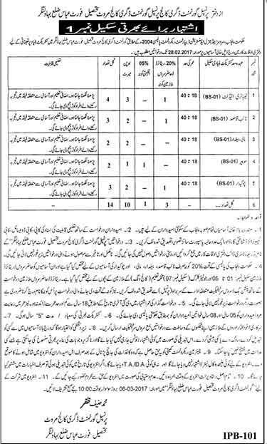 Govt Degree College Marwat Format Ababs Jobs  11 Feb 2017