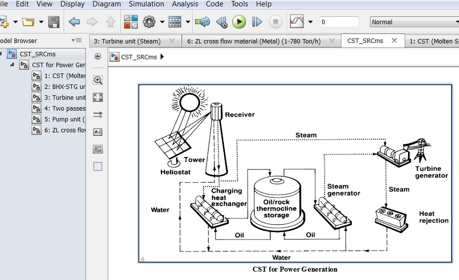 REDS Library: 29  Matlab Simulink REDS Models Connections CST Steam