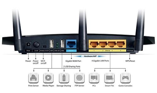 TP-Link TL-WDR4300 N750