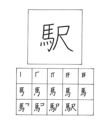 kanji stasiun