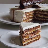 http://www.bakingsecrets.lt/2015/09/sausainiu-maskarpones-ir-persiku-tortas.html