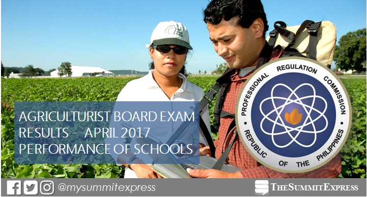 Performance of schools Agriculturist board exam April 2017