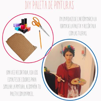 tutorial para el disfraz casero de Frida Kahlo