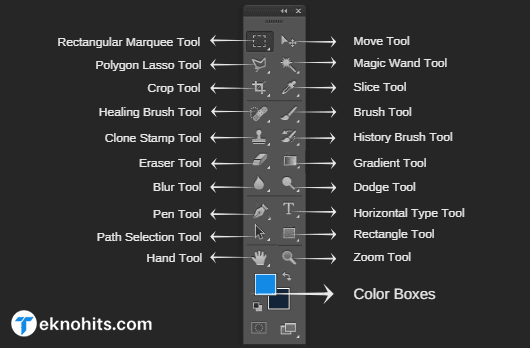 Toolbox Photoshop