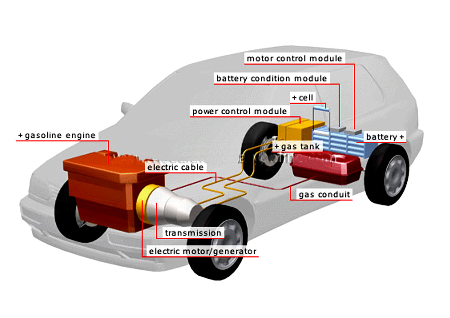 car wheel parts diagram trailer wiring 7 pin round mobile auto engine