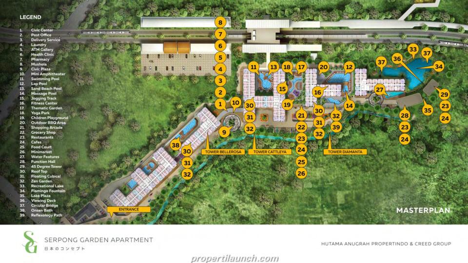 39 Fasilitas Serpong Garden Apartment