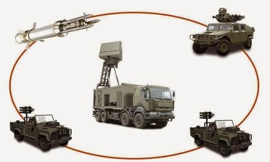 Skema sistem pertahanan udara ForceSHIELD