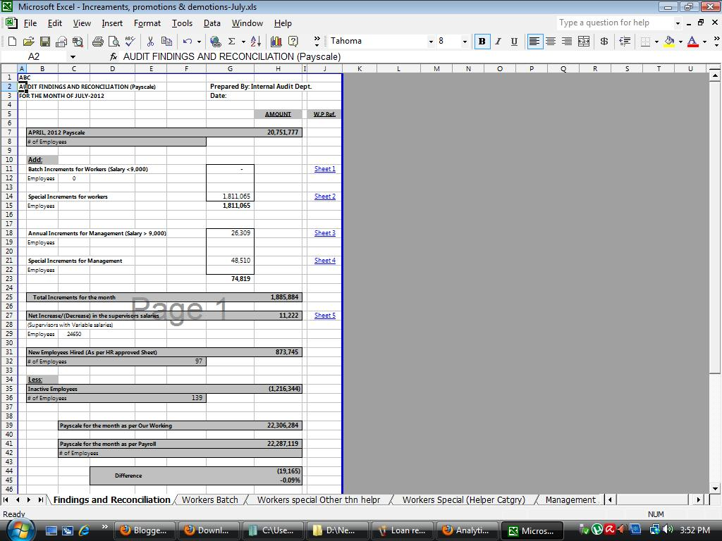 Audit working paper checklist