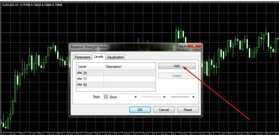Forex rsi settings