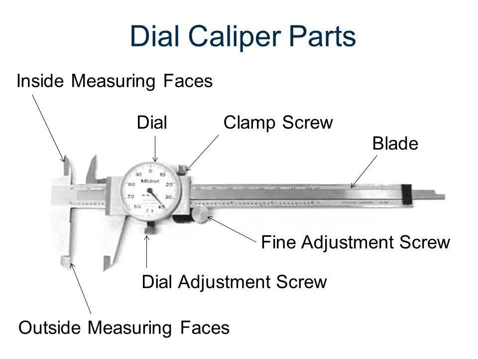 Diagram Of Dial Calipers Wiring Diagram 2019