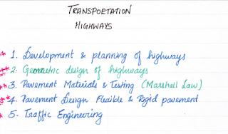 transportation-Engineering-notes-pdf