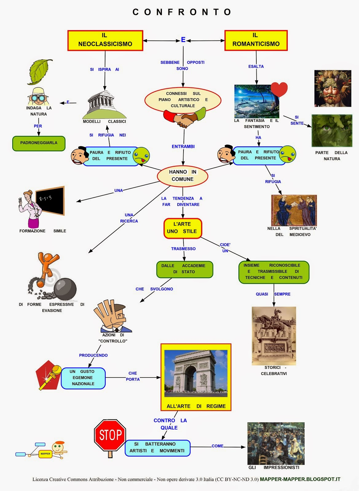 Illuminismo nell arte 28 images arte nell illuminismo una ragione in pi 249 un illuminismo - Mary testo gemelli diversi ...