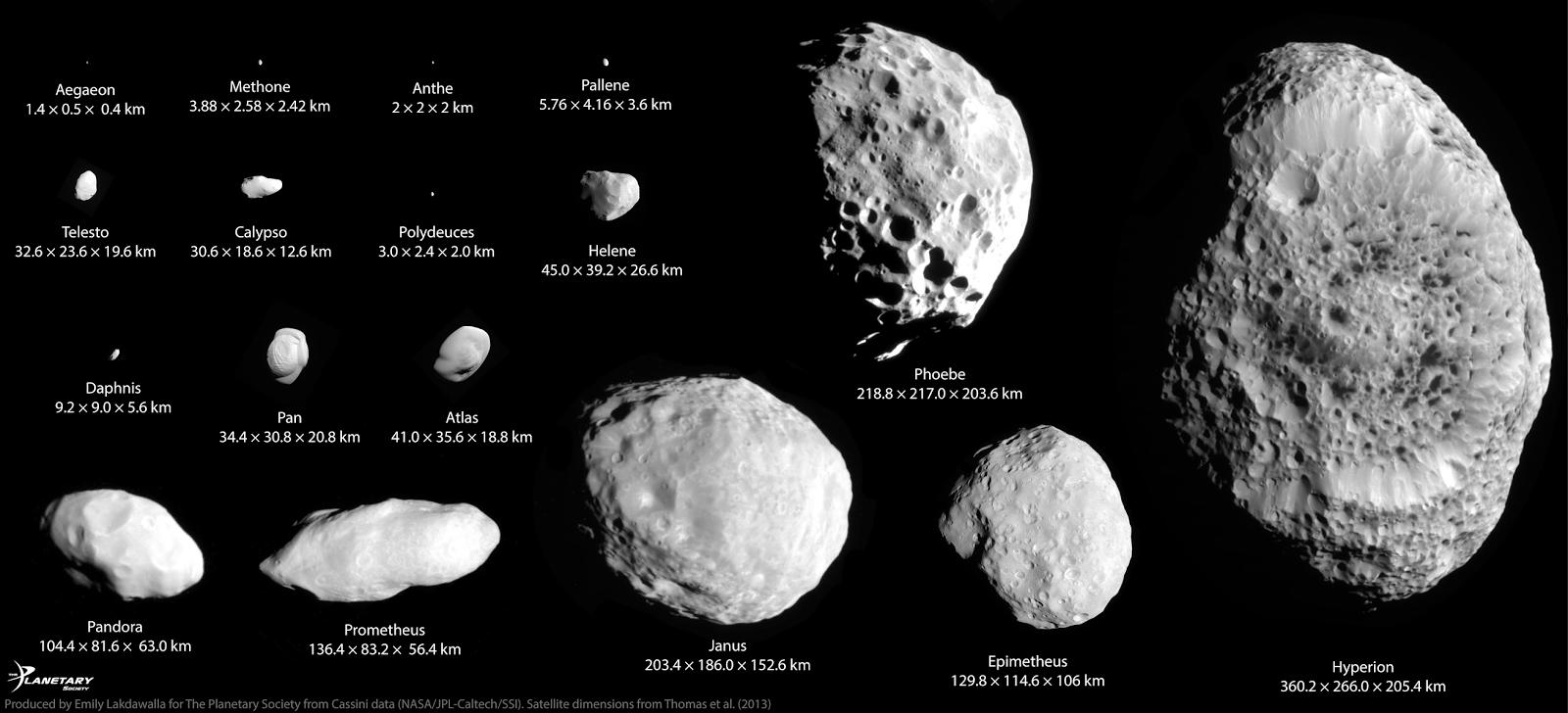 Saturn Monde
