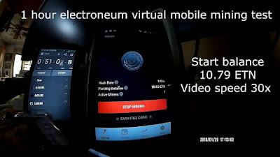 Review Asset Digital Electroneum