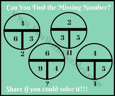 Hard Maths Picture Puzzle to find the value of missing number