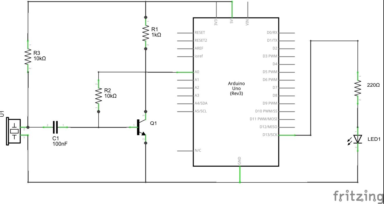 OScope - Yet Another Arduino Blog