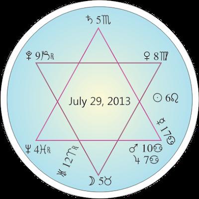 звезда на Давид или просто два тетраедъра