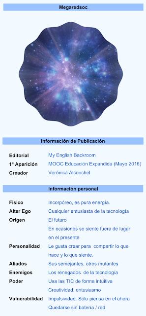Actividad Veronica Alconchel EduExpandida