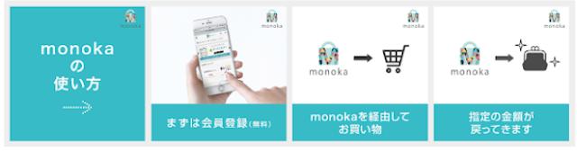 monoka使い方