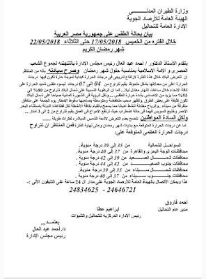 الارصاد الجوية, الارصاد الجوية اليوم, الارصاد الجوية فى مصر, درجات الحرارة اليوم, درجات الحرارة في شهر رمضان 2018, درجات الحرارة غداً, درجات الحرارة لاسبوع, درجات الحرارة علي جميع محافظات مصر