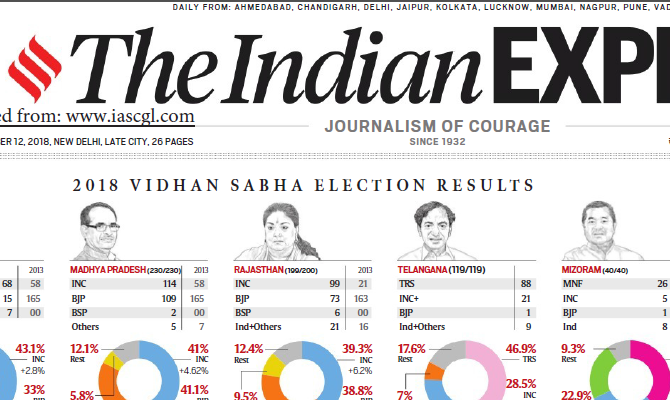 The Indian Express ePaper Download 12th December 2018