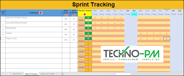Sprint Tracking