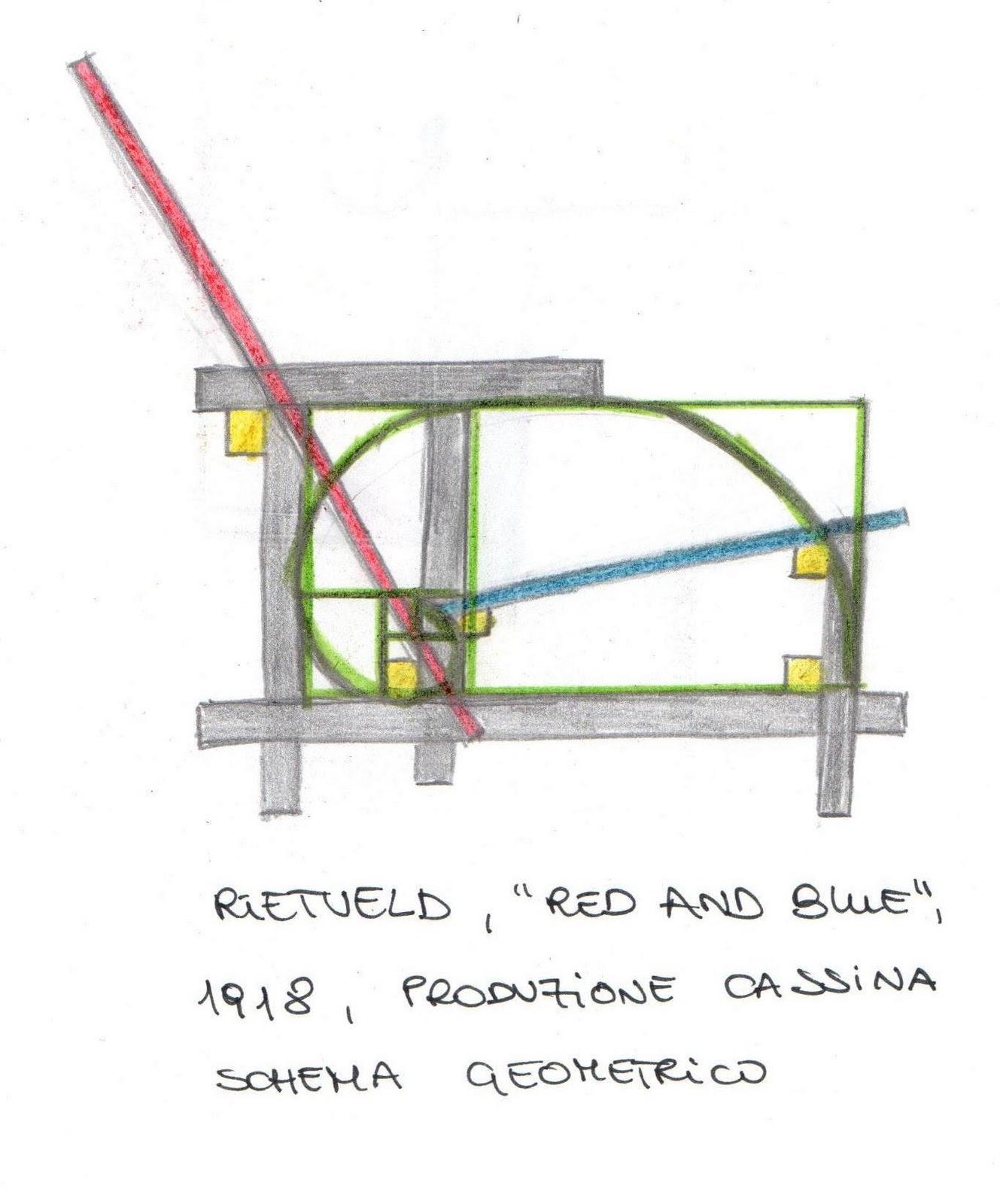Interni Di Design Quasi Spaziale : Cecilia polidori twice design