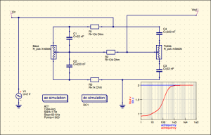 Qucs An Open Source Circuit Simulator For Linux Mint Ubuntu