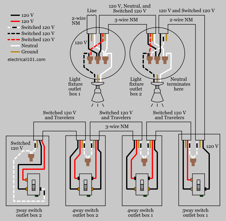 Four Switch Wiring Diagram Four Automotive Wiring Diagrams – Rotary 4-way Switches Wiring Diagram For A