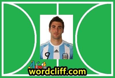 Contoh Descriptive Text Tentang Pemain Sepak Bola Gonzalo Higuain